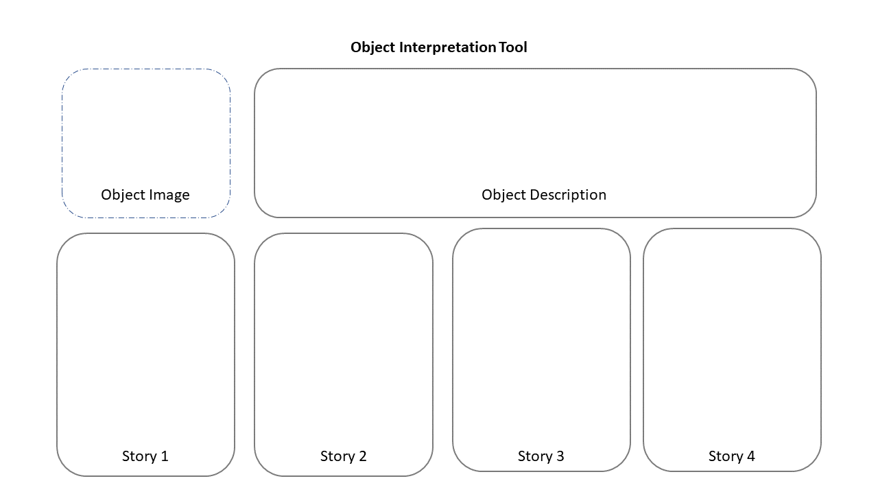 A template of the Object Interpretation Tool