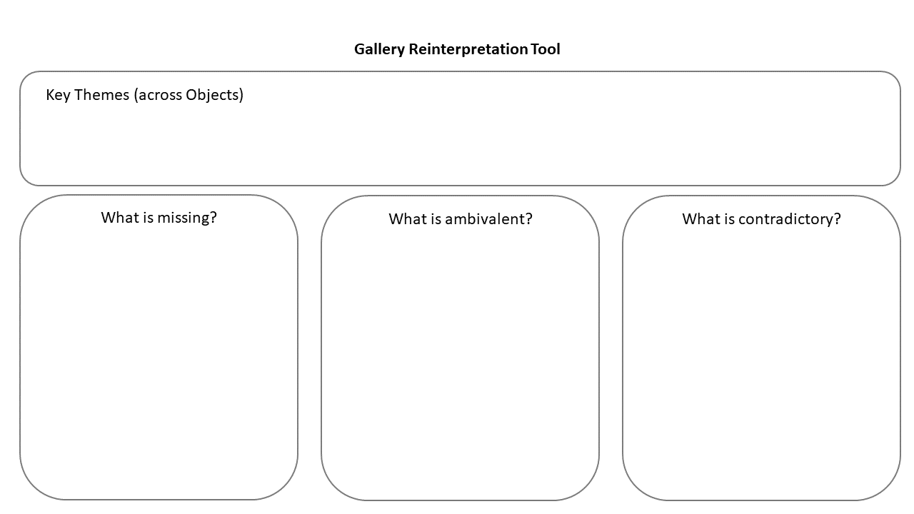 A template for a Gallery Reinterpretation Tool