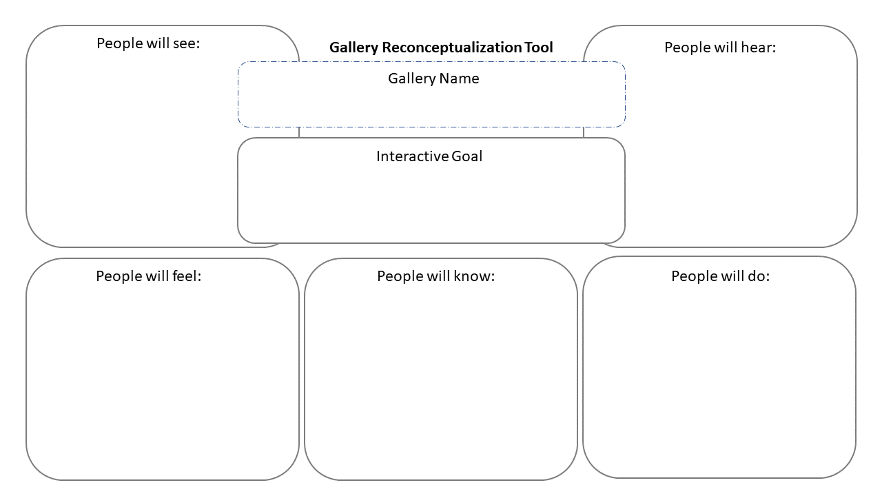 Template for a gallery Reconceptualization tool