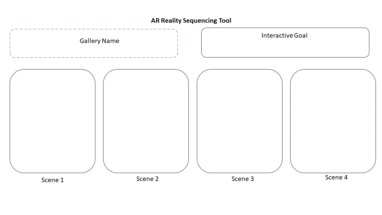 Template for an AR sequencing tool